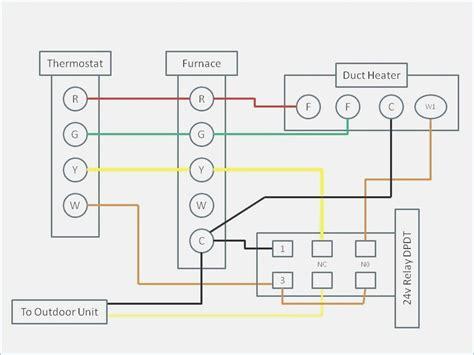 gas furnace wiring diagram vivresaville