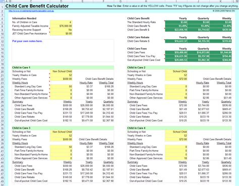 Div Yield Calculation by Free Child Care Benefit Calculator