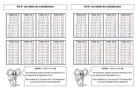 revision table de multiplication ce2 tables de multiplication ce2 le 231 on pass education