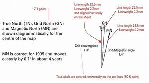 Geoscience Australia  Appendix B