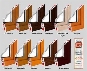 Kunststofffenster Online Berechnen : kunststofffenster in holzoptik fenster holzdekor wie echte holzfenster ~ Themetempest.com Abrechnung