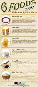 Foods To Avoid During Arthritis - Infographics | Graphs.net