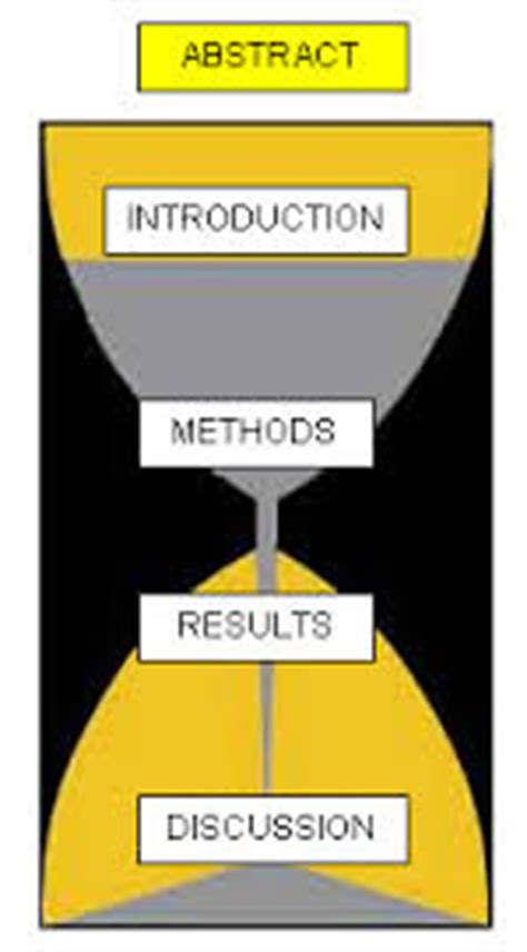 imrad research papers   structure   scientific journal article