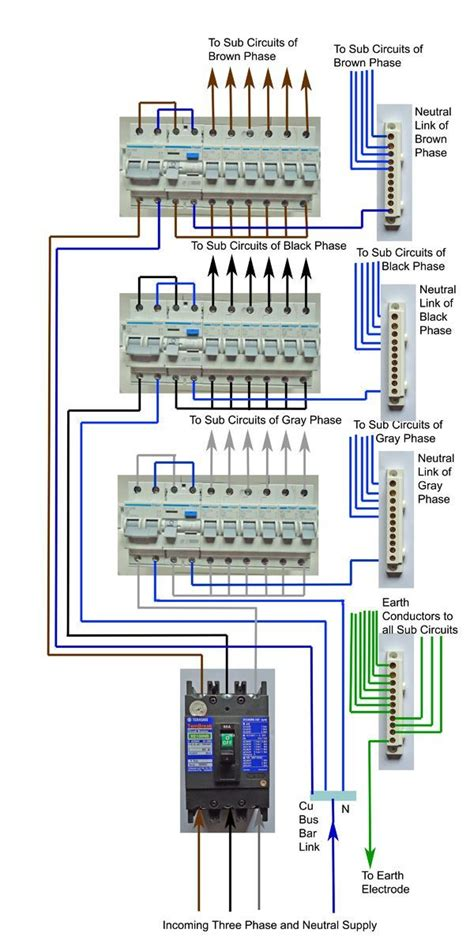phase db wiring   colour code