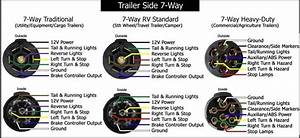 7 Way Plug Wiring Diagram Trailer