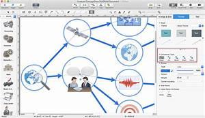 Create Visio Workflow Diagram