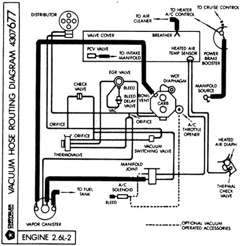 Mitsubishi Liter Engine Description Common Repairs