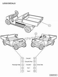 1993 Club Car Carryall 2 Wiring Diagram