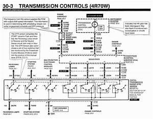E4od Transmission Wiring Diagram