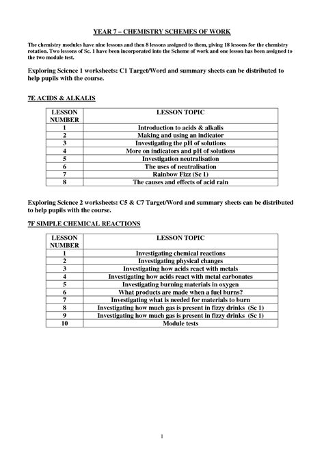 ks3 science revision worksheets breadandhearth