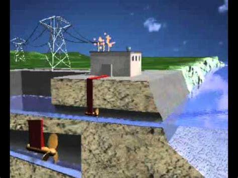 Приливные электростанции особенности плюсы и минусы . плюсы и минусы