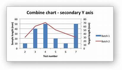 Chart Example Combined Xlsxwriter Axis Secondary Line