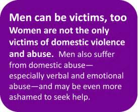 Domestic Violence. Against Men? Domestic Violence