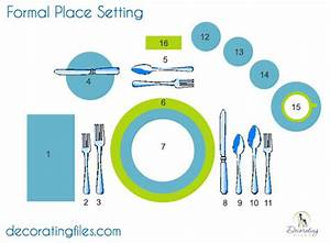 Decorating For Small Spaces  Proper Table Setting