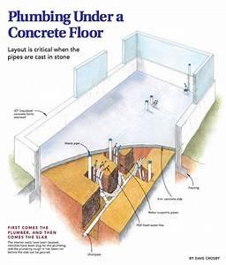 Plumbing Under A Concrete Floor