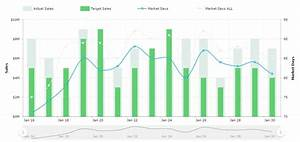 Angular Heatmap Chart Combined Bullet Column And Line Graphs With Multiple Value