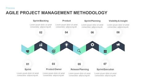 agile project management powerpoint template  keynote