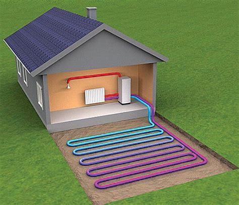 Альтернативные источники энергии своими руками