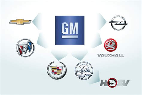 Fiat Owns What Brands by Car Manufacturer Family Tree Which Carmaker Owns Which