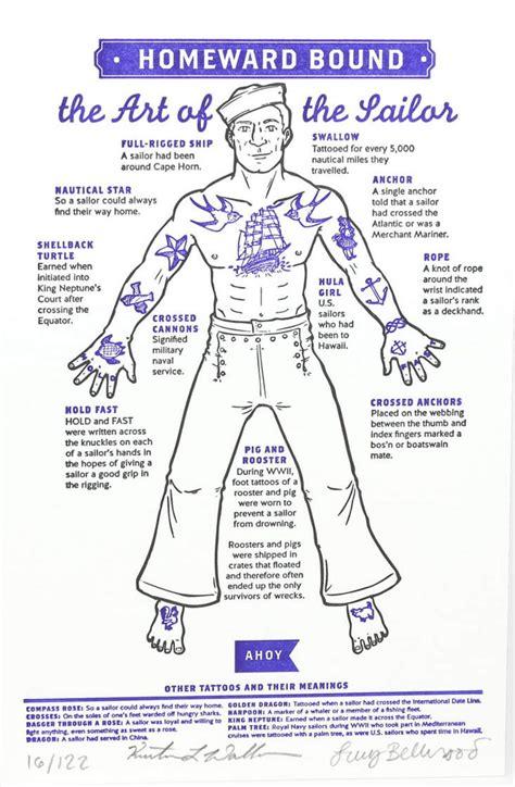 Signification Dessin Bateau by La Signification Des Tatouages De Marins Tatoos