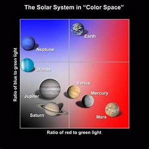 Using Planet Colors to Search for Alien Earths | NASA