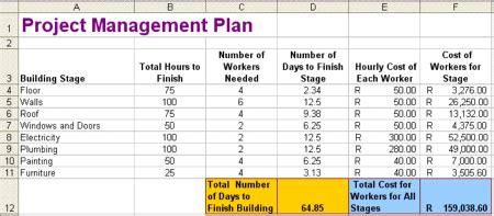 procurement management plan templates  word
