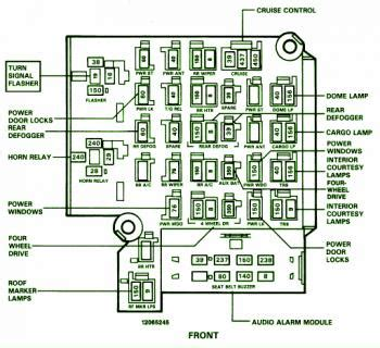 1993 Chevy S10 Blazer Fuse Diagram by 1991 Chevrolet Silverado Fuse Box Diagram Circuit Wiring