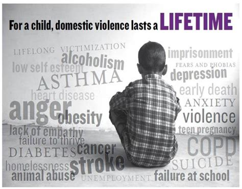 impacts  domestic violence  childrens health hubpages