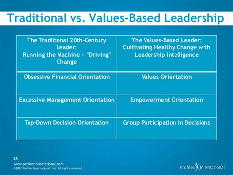 leadership theory value based leadership