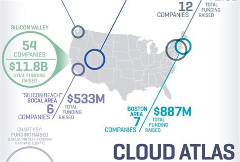 Mapping The Cloud 100 Where Youll Find The Clouds Next