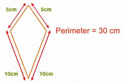 Perimeter Maths Math Example Word Dictionary Shape