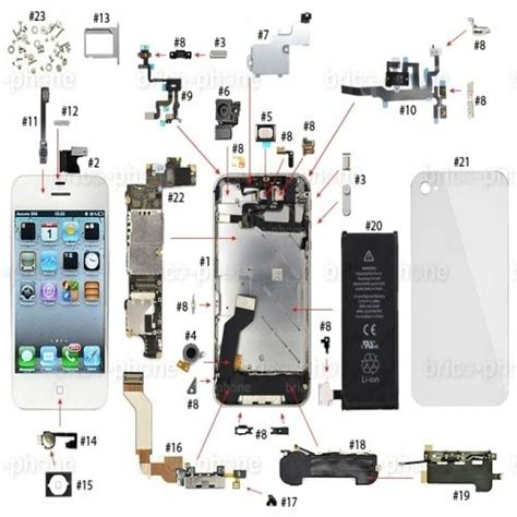 Schematic Diagram Iphone Wiring