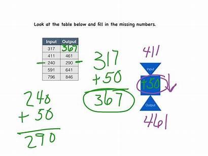 Input Math Output Problems Grade Story