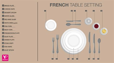 Surprising French Table Setting Pictures - Best Image Engine ...