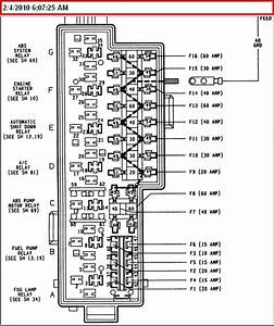 1996 Jeep Grand Cherokee Laredo Wiring Diagram