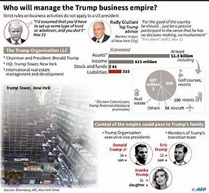 The Trump Organization: A vast business with a few unknowns