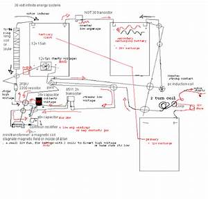 Basic Gy6 Wiring Diagram