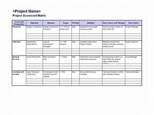Project Scorecard | Project Scorecard Template