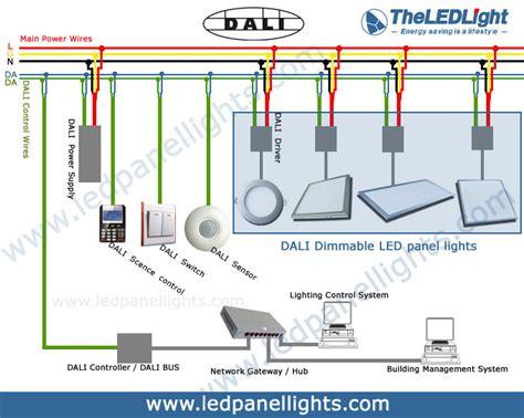 Dali Dimming Led Panel Light Theledlight