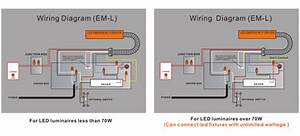 How Are The Emergency Led Drivers Work