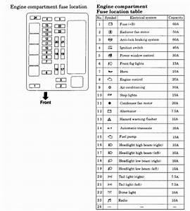2003 Mitsubishi Lancer Fuse Box Diagram