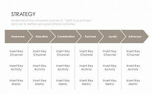 Brand strategy roadmap template templates resume for Advocacy strategy template