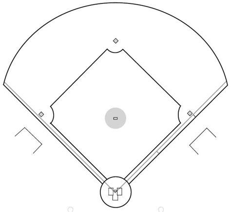 baseball field template baseball fill in the blank search results calendar 2015