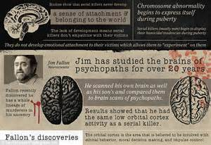 Scientists study serial killers to understand what lies ...