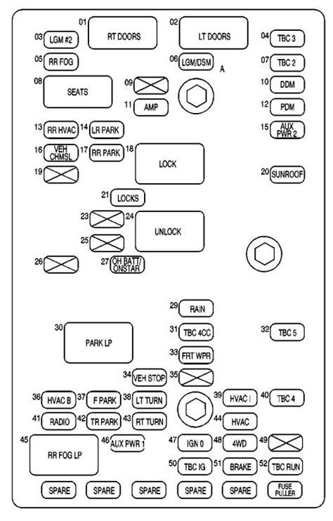 Chevrolet Trailblazer Fuse Box Diagram Auto Genius