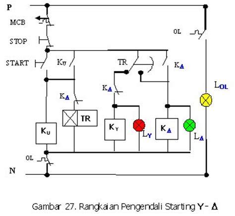 ilmu listrik pelajaran listrik hamadun rangkaian motor 3 fasa bintang segitiga