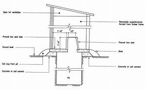 Building Guidelines Drawings Section F: Plumbing