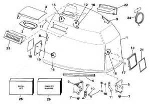Evinrude 1989 110 - E110tlcem  Engine Cover Johnson