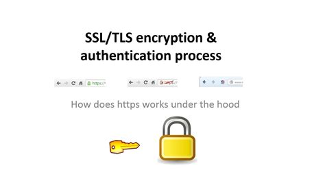Ssl Tls Https Process Explained In 7 Minutes  Funnycattv. Adding Active Directory Users And Computers. Mi Internet Esta Muy Lento Diamond Law Group. Software And Services Industry. Requirements For Medical Billing And Coding Certification. Employment Agencies In Detroit. Florida International University Online Degrees. Cheap Home Insurance For Over 50. Shaving Your Head For Charity