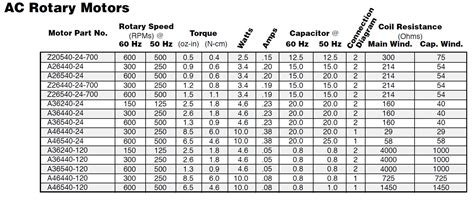 Electric Motor Sizes by Electric Motor Frame Sizes Metric Impre Media